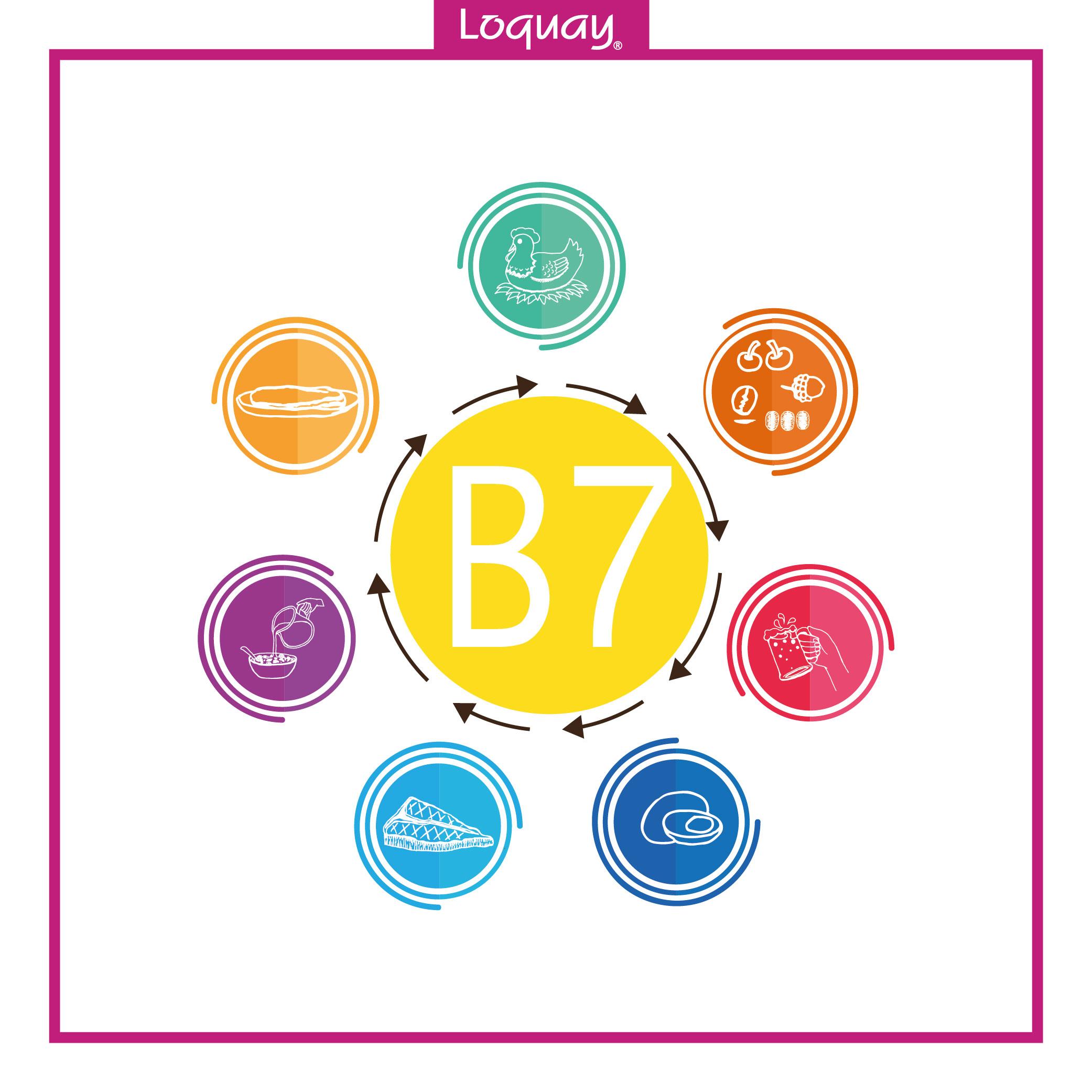 Biotina-03