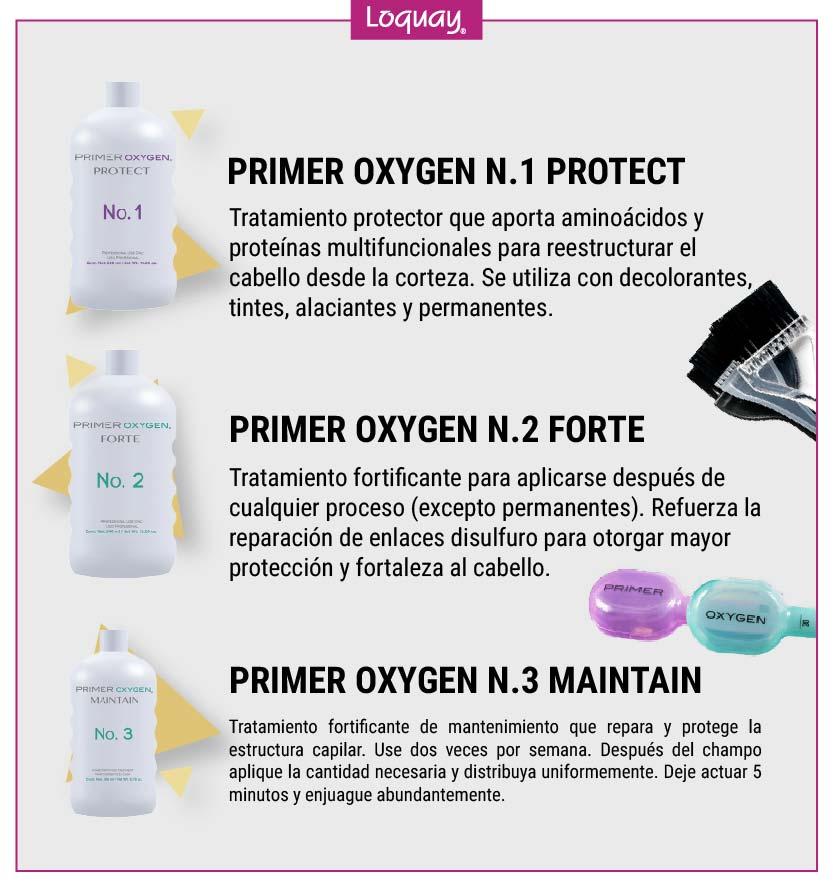¿Cómo usar correctamente Primer Oxygen?-01